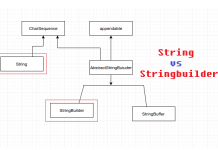 String-vs-StringBuilder-vs-StringBuffer-in-Java-susu