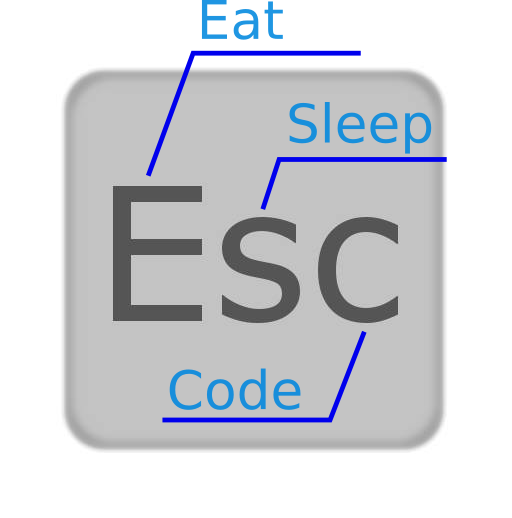 Eat-sleep-code